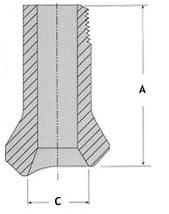 Nipolet & Weldolet | socketolet | threadedolet | nipolet
